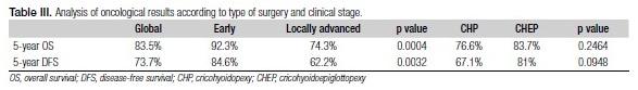 statistica dati oncologici